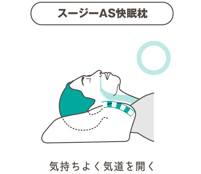 スージーAS快眠枕は自然なS字カーブ